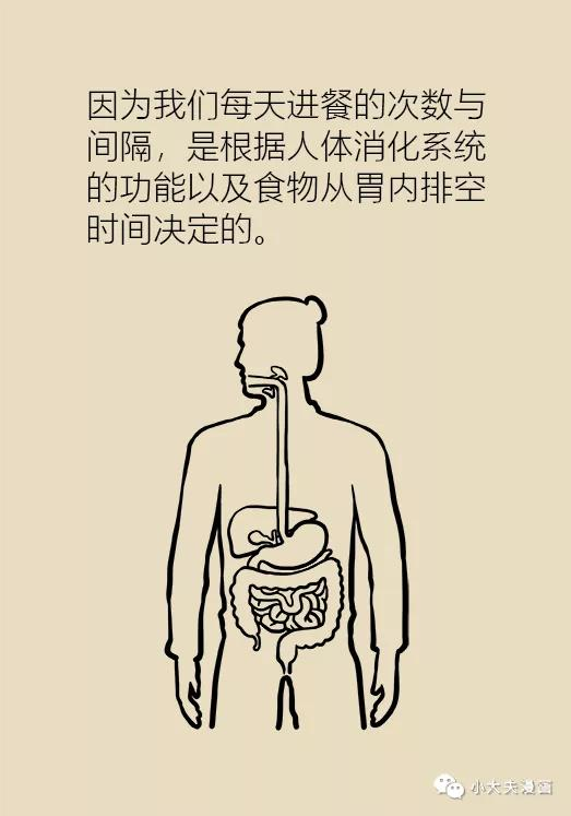 这个习惯很多人不以为然,但对健康极其重要!